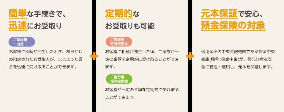 金融 機関 信用 金庫 コード 平塚